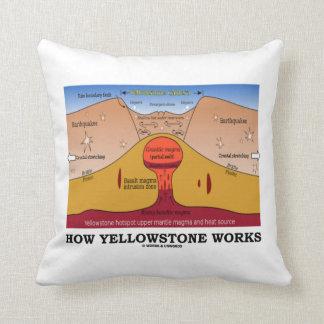 Cómo Yellowstone trabaja (geología Supervolcano) Almohadas