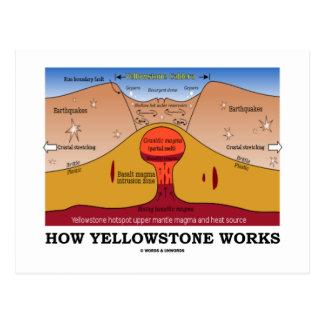 Cómo Yellowstone trabaja (geología Supervolcano) Tarjetas Postales