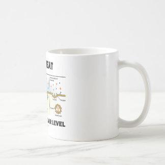 Cómo yo como en el nivel celular (Endocytosis) Tazas De Café