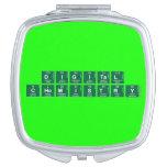Digital Chemistry  Compact Mirror