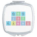 Eunice joy guarino  Compact Mirror
