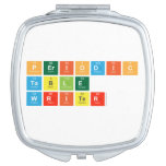 Periodic Table Writer  Compact Mirror