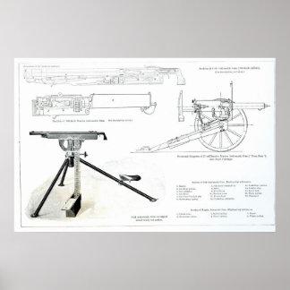 Comparación del arma automático del potro posters