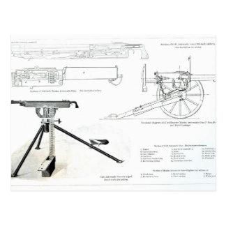 Comparación del arma automático del potro postal