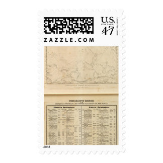 Comparative Height of Mountains Postage