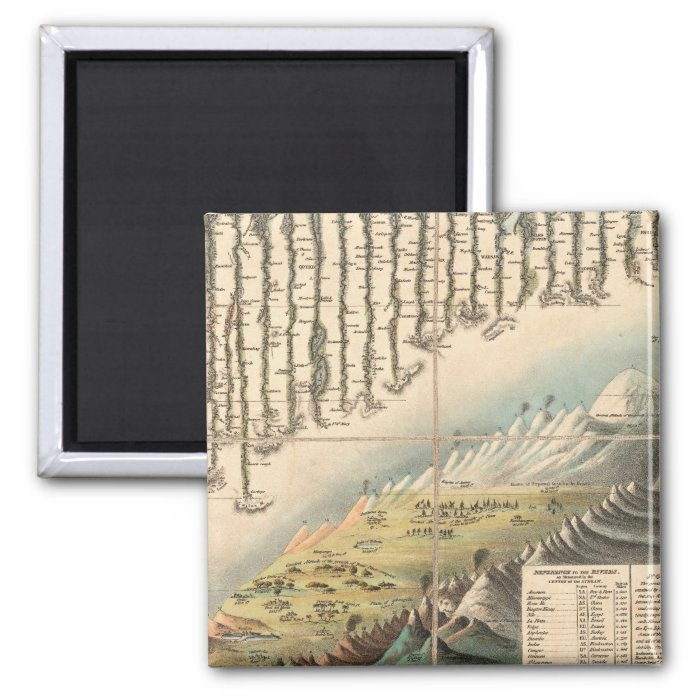 Comparative Heights of the Principal Mountains 2 Inch Square Magnet