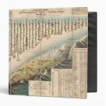 Comparative Heights of the Principal Mountains Vinyl Binder
