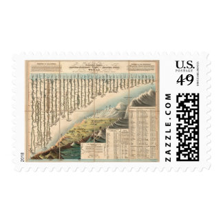 Comparative Heights of the Principal Mountains Postage
