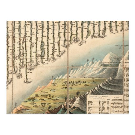 Comparative Heights of the Principal Mountains Postcard