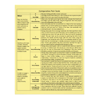 Comparative Pain Scale Chart Flyer