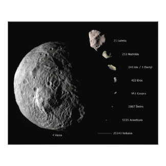 Comparative Size Chart of Nine Asteroids Photo Print