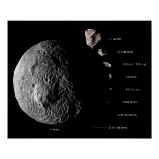 Comparative Size Chart of Nine Asteroids Poster