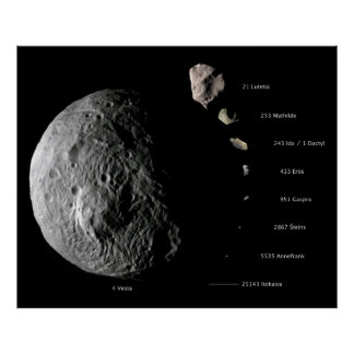 Comparative Size Chart of Nine Asteroids Print