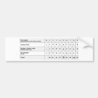 Comparison Chart of 5 Different Arabic Numerals Bumper Sticker