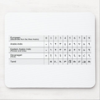 Comparison Chart of 5 Different Arabic Numerals Mouse Pad