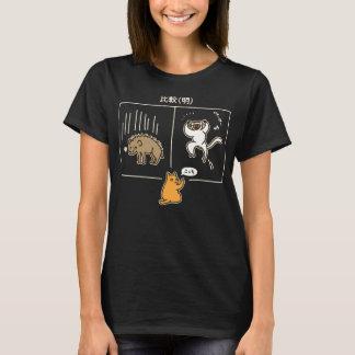 """< """"Comparison (discernment)"""" color (for T-Shirt"""
