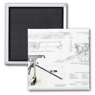 Comparison of the Colt Automatic Gun Fridge Magnet
