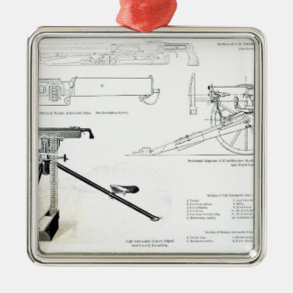 Comparison of the Colt Automatic Gun Metal Ornament