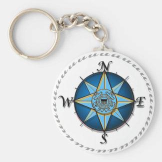 Compas Keychain