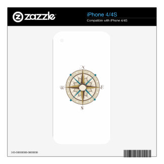 Compass Skin For The iPhone 4