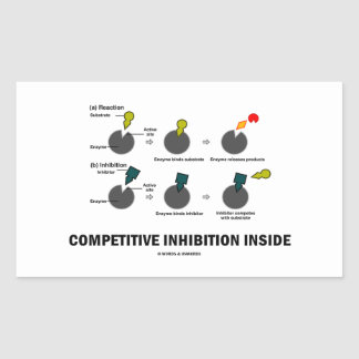 Competitive Inhibition Inside (Enzyme Kinetics) Rectangular Sticker