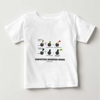 Competitive Inhibition Inside (Enzyme Kinetics) Tshirts