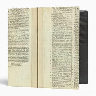 Complete Genealogical, Historical, Chronological Binder