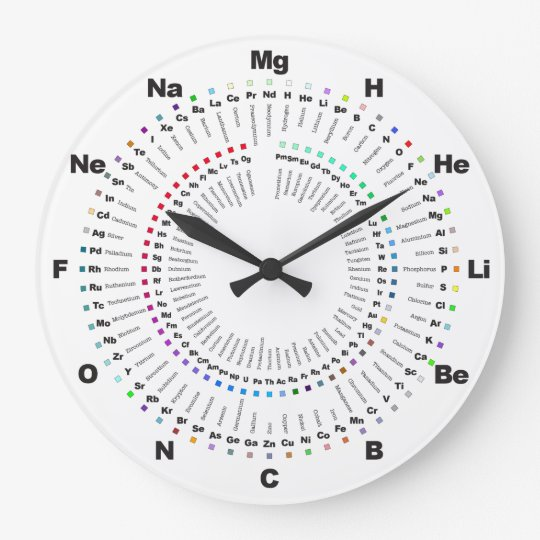 Complete periodic table chemistry clock h to og zazzle complete periodic table chemistry clock h to og urtaz
