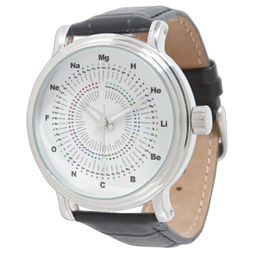 Complete Periodic Table Chemistry Watch – H to Og