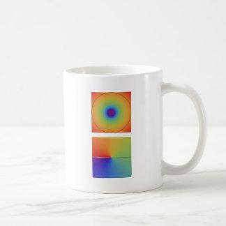 complex logarithm, tall coffee mug