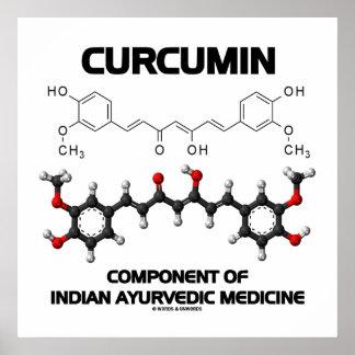 Componente de la curcumina de la medicina de Ayurv Impresiones