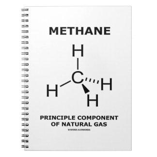 Componente del principio del metano del gas libros de apuntes con espiral