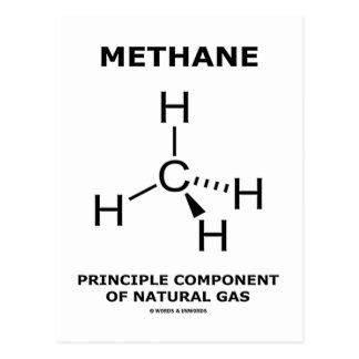 Componente del principio del metano del gas tarjetas postales