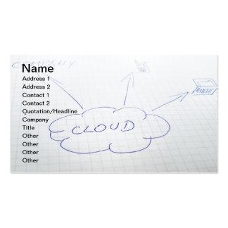 Computación de la nube tarjetas de visita