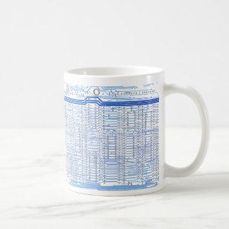 Computer Circuit mug