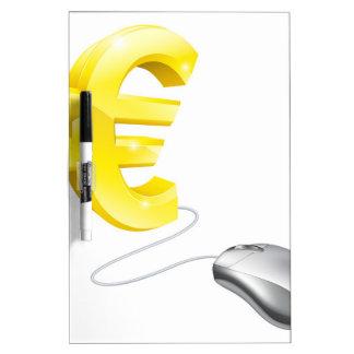 Computer mouse Euro concept Dry-Erase Whiteboard