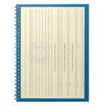 Computer Programming Punch Cards Notebook