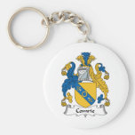 Comrie Family Crest Keychains