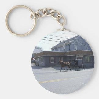 Comunidad de Amish Llavero Redondo Tipo Pin