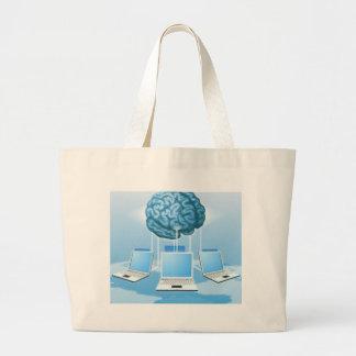 Concepto computacional del cerebro del ordenador bolsas lienzo