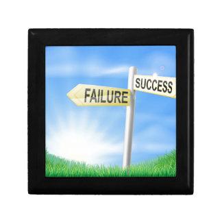 Concepto de la muestra del éxito o del fracaso