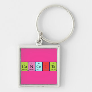 Concetta periodic table name keyring