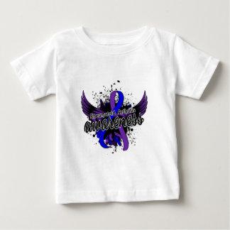 Conciencia 16 del RA Camisas