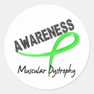 Conciencia 3 de la distrofia muscular etiquetas