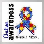 Conciencia 5 del autismo poster