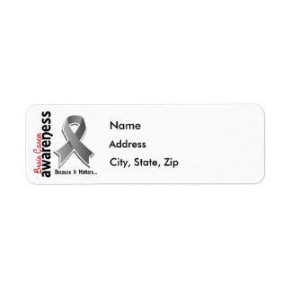 Conciencia 5 del cáncer de cerebro etiqueta de remite