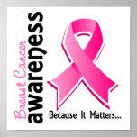 Conciencia 5 del cáncer de pecho poster
