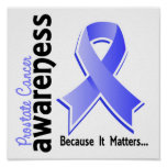 Conciencia 5 del cáncer de próstata impresiones