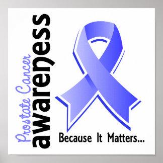 Conciencia 5 del cáncer de próstata póster