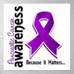 Conciencia 5 del cáncer pancreático impresiones